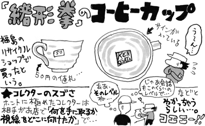 ©渋谷直角
