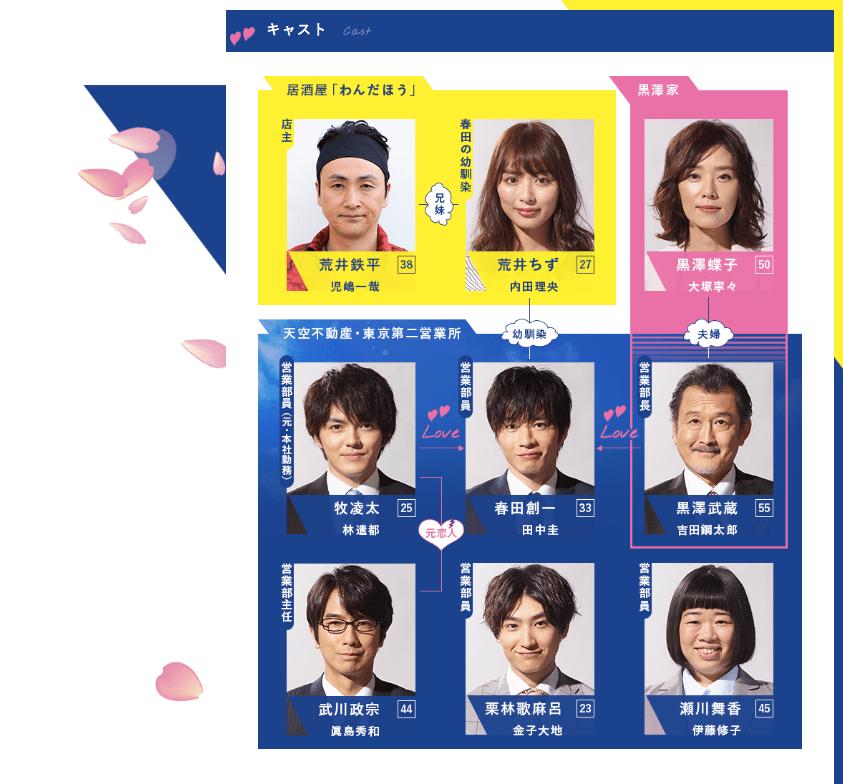 テレビ朝日系 土曜ナイトドラマ『おっさんずラブ』公式サイトより