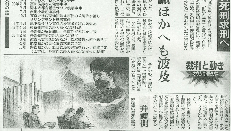 2003年4月16日付朝日新聞より